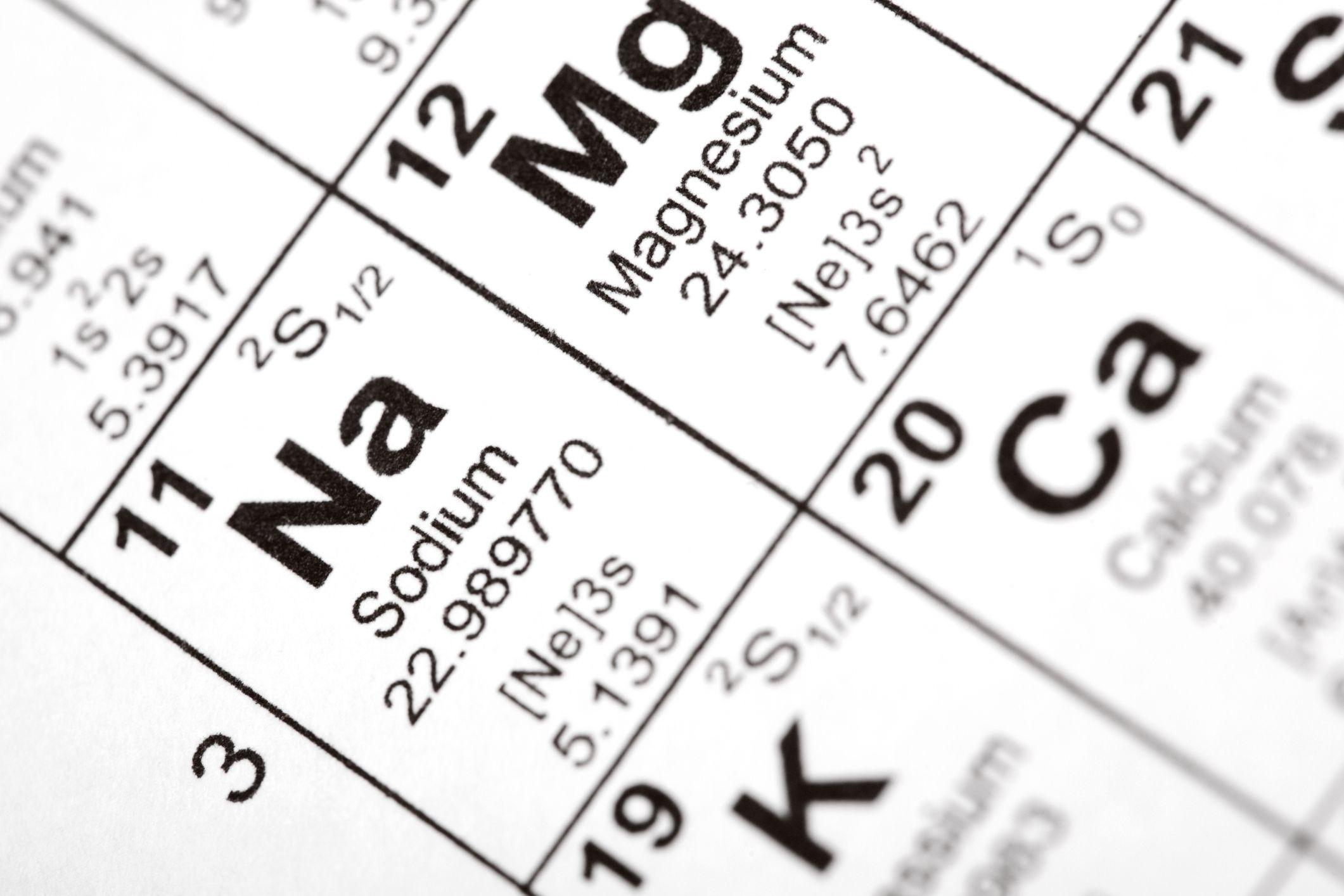 Noble Gas Core