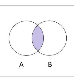 intersection diagram [ 1096 x 822 Pixel ]