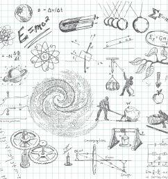 quantum mechanic particle diagram [ 4209 x 3954 Pixel ]
