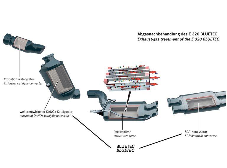 mercedes diesel engine diagram