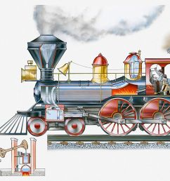 simple steam engine diagram [ 1283 x 818 Pixel ]