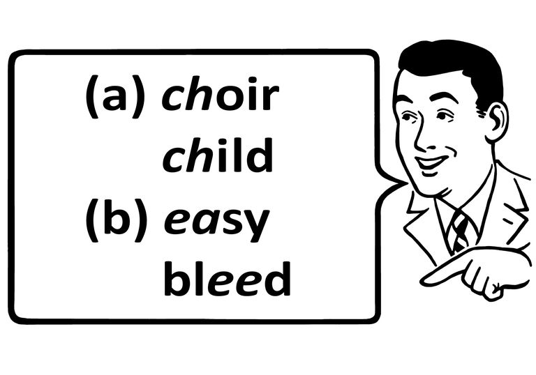 Definition and Examples of Graphemes