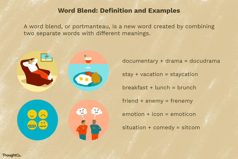 word blends definition and