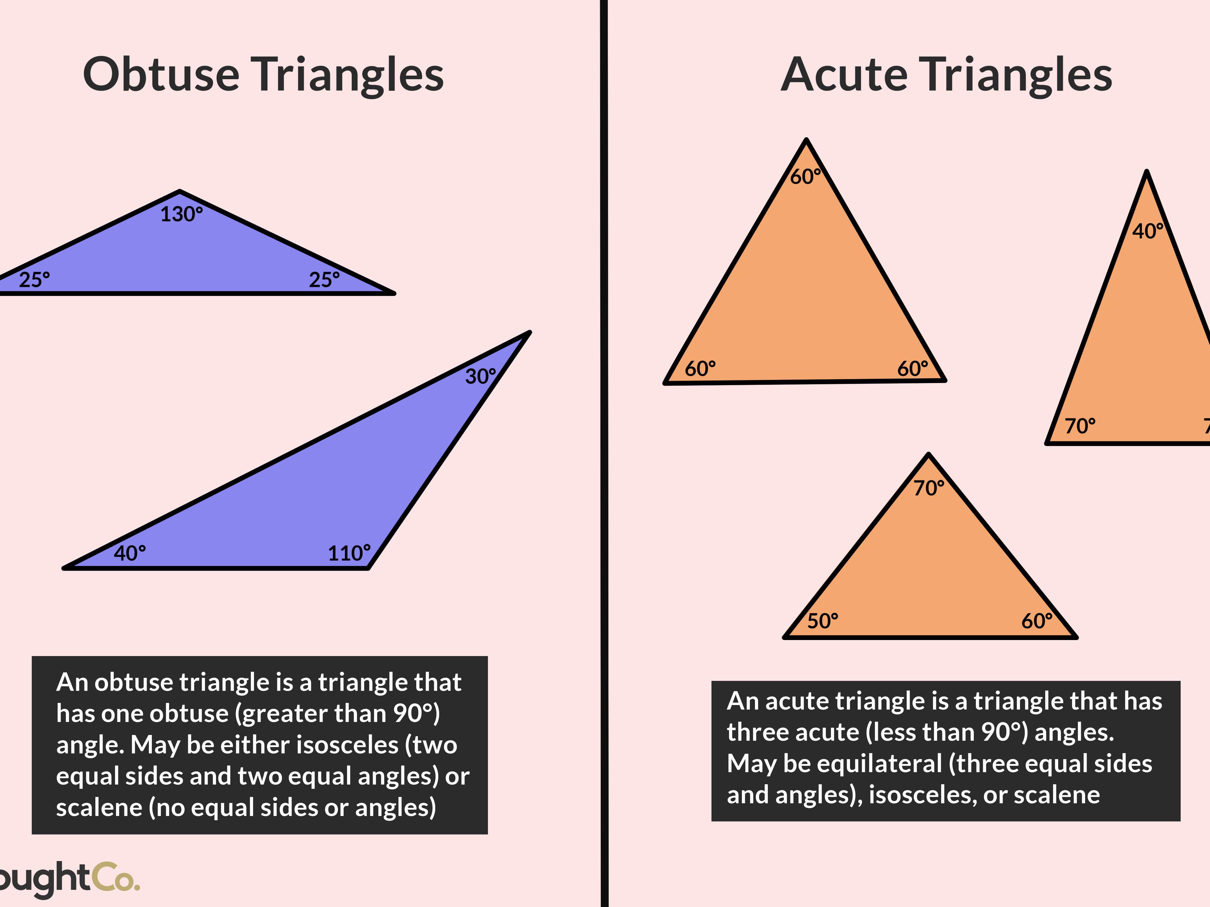 Acute Angle Uses