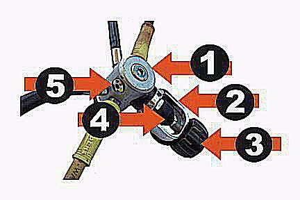 scuba gear diagram narva 4 pin relay wiring description of diving regulator parts a the basic first stage 1
