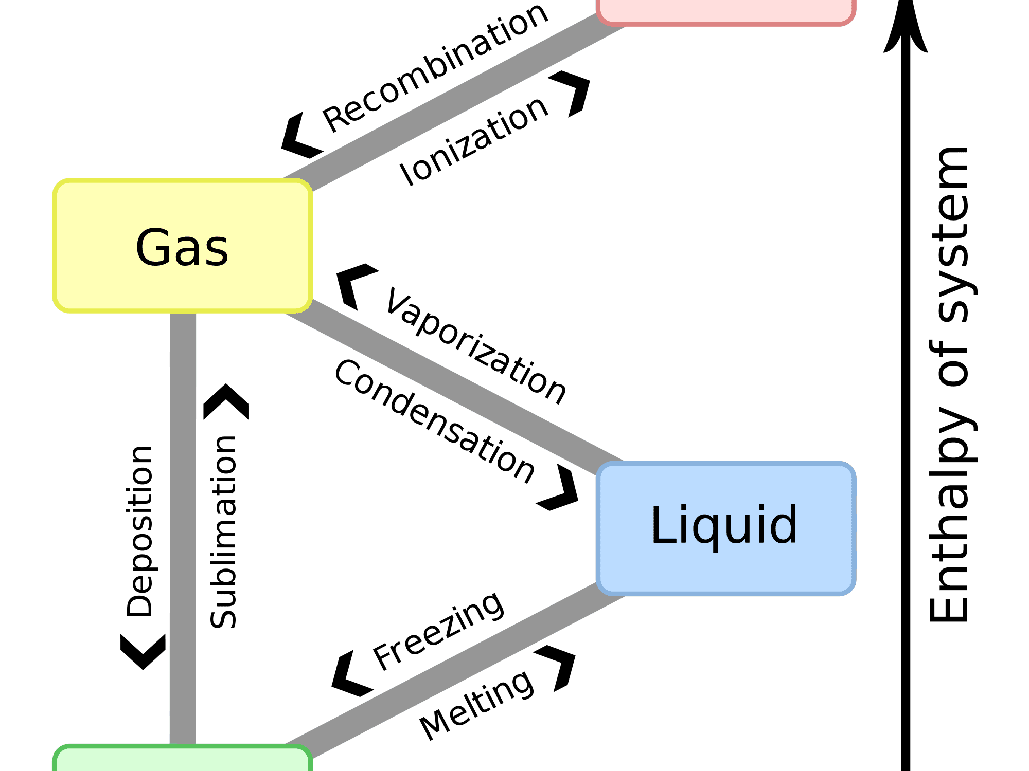 hight resolution of diagram of pressure area