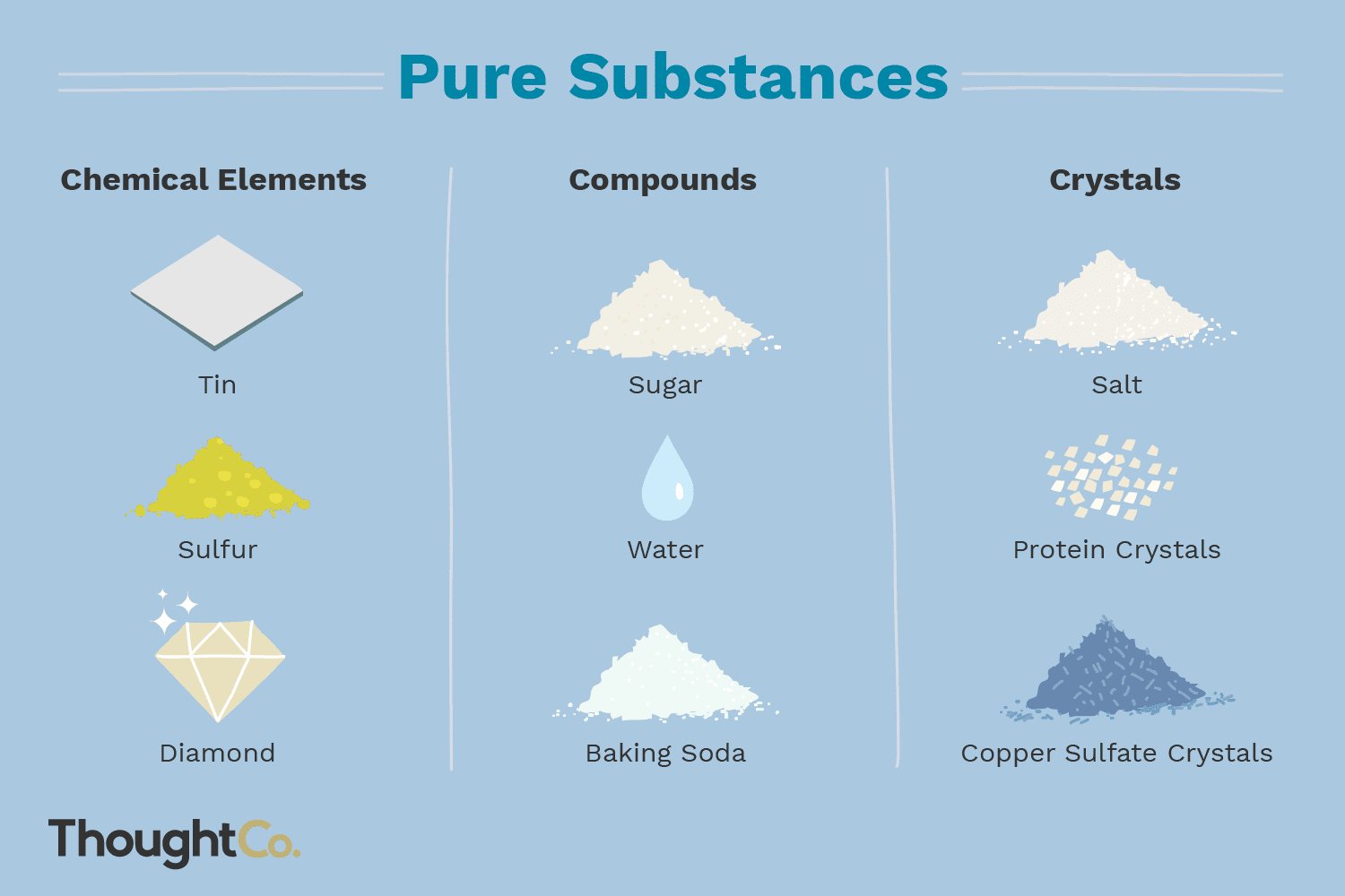 What Are Examples Of Pure Substances