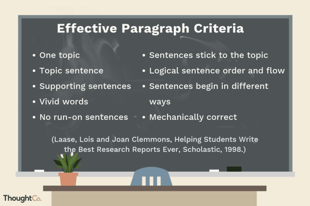 Rules and Best Practices for Writing Paragraphs