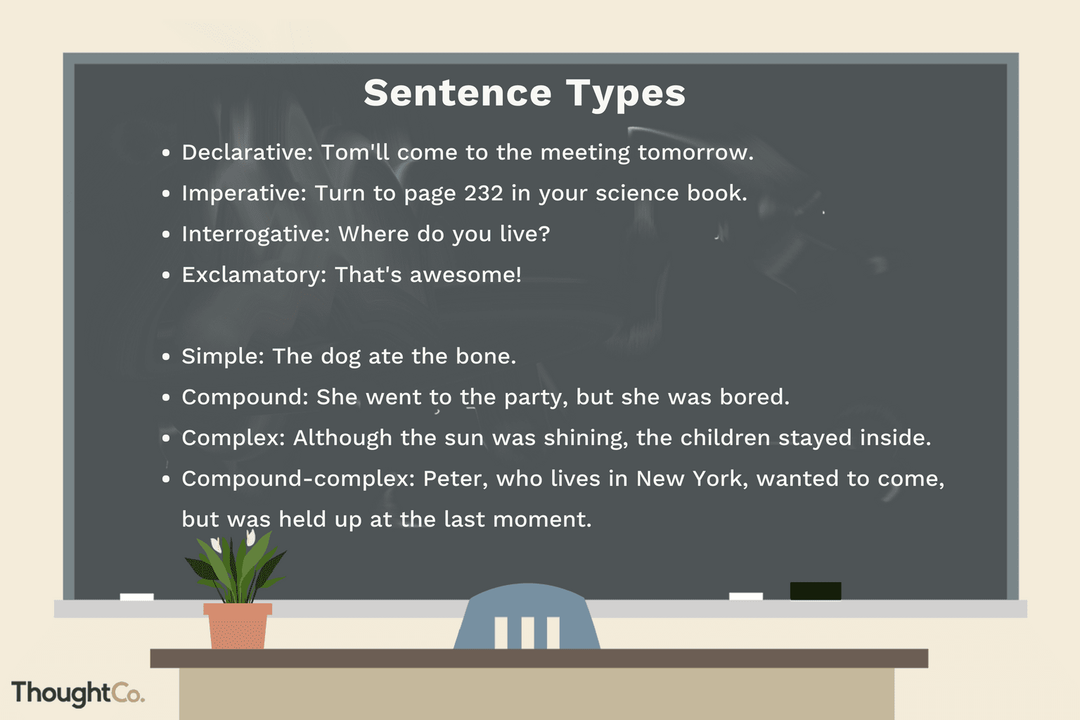 Sentence Type Basics For English Learners