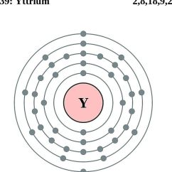 Copper Atom Diagram 6 Lead Placement For Telemetry Diagrams Electron Configurations Of The Elements This A Yttrium Shows Shell