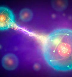 quantum mechanic particle diagram [ 2080 x 1441 Pixel ]