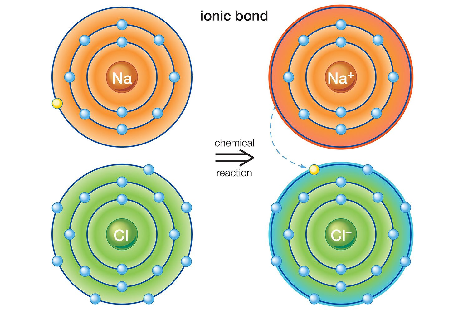 hight resolution of ionic bond diagram water