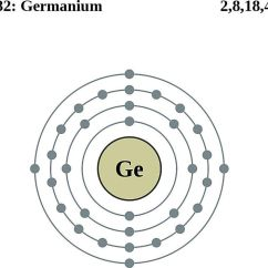 Show The Orbital Filling Diagram For Bromine Lucas Tvs Wiper Motor Wiring Atom Diagrams Electron Configurations Of Elements This A Germanium Shows Shell