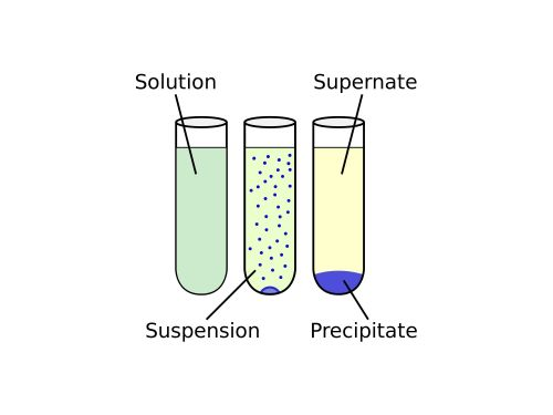 small resolution of diagram of precipitation