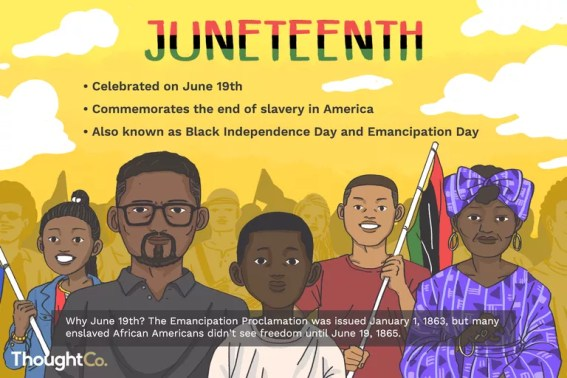 Juneteenth is celebrated on June 19th. It commemorates the end of slavery in America.
