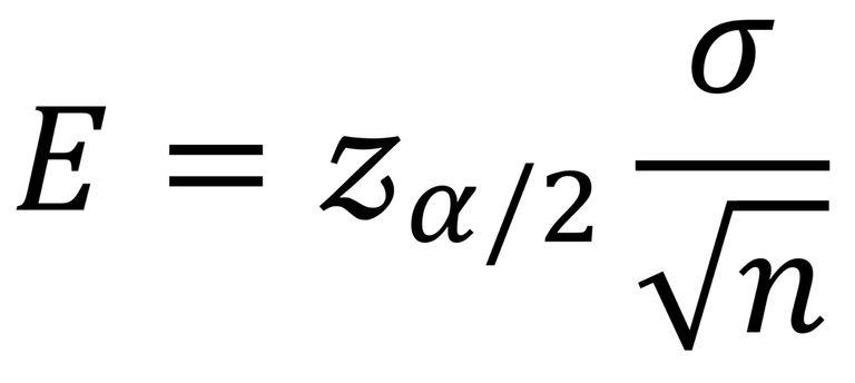 Margin of Error Formula for a Population Mean