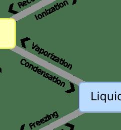 carbon dioxide phase diagram water [ 2000 x 1125 Pixel ]