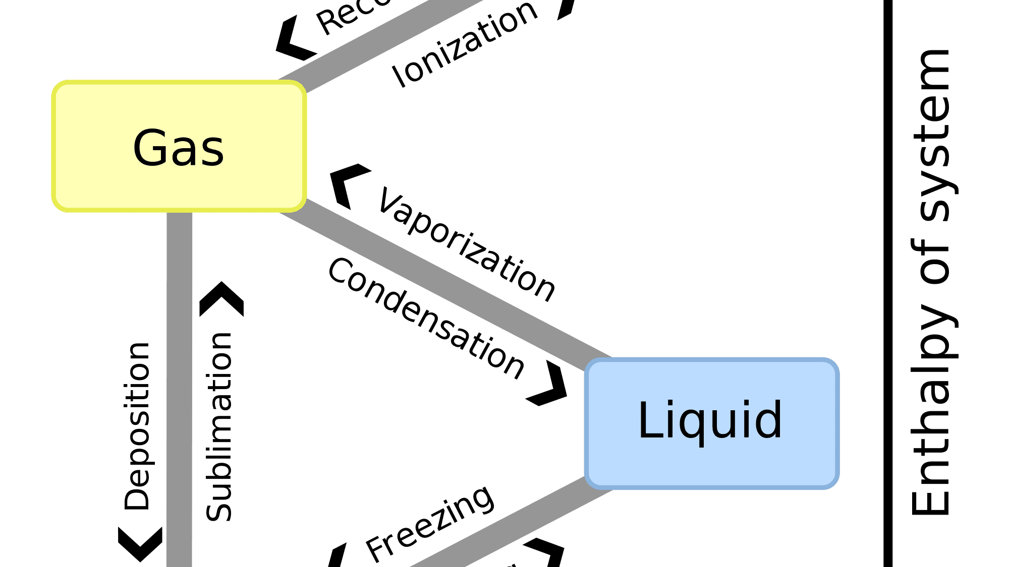 hight resolution of carbon dioxide phase diagram water