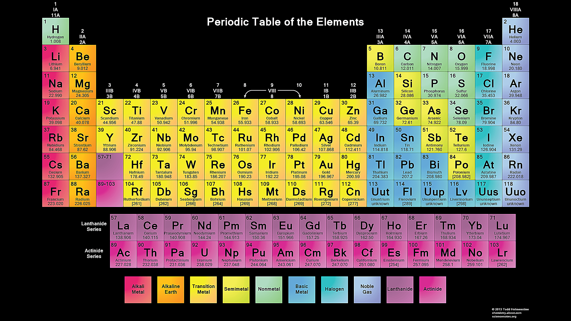Free Printable Periodic Tables