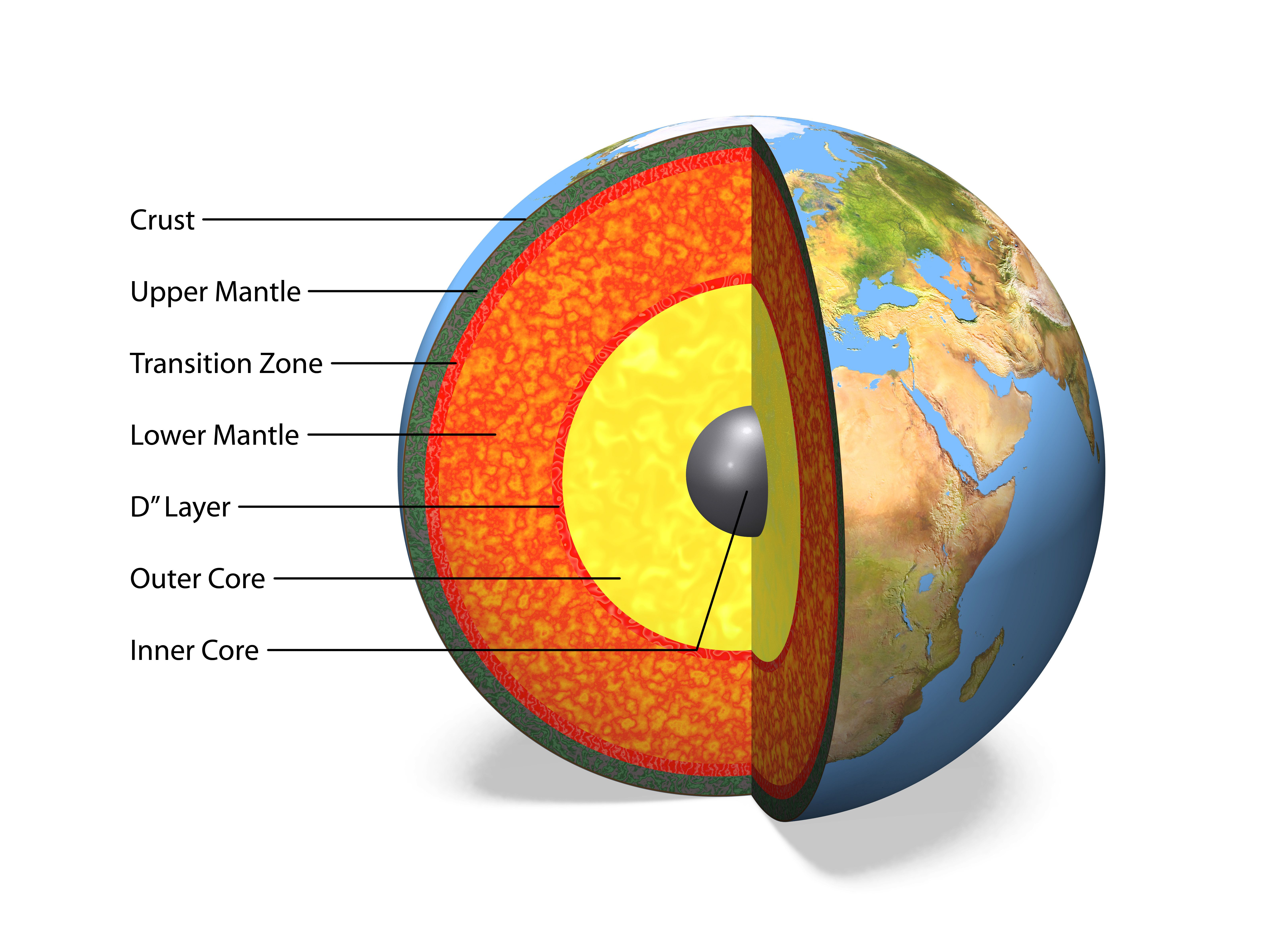 Wiring Diagram 31 Earth Layers Diagram