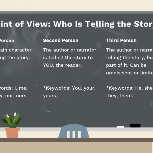 22 Easy Activities for Teaching Point of View