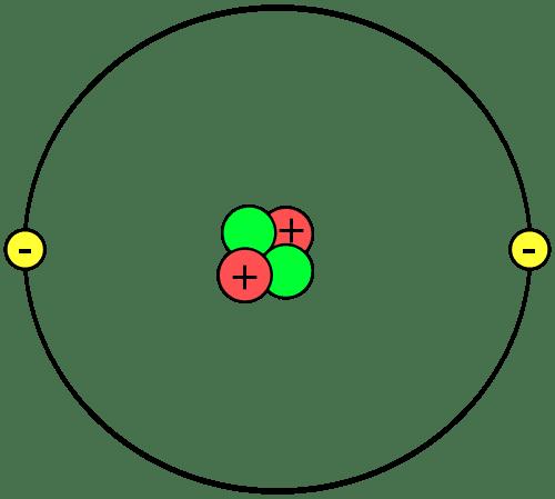 printable chemistry quiz atom