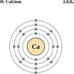 Neon Atom Diagram Series Battery Wiring Diagrams Electron Configurations Of The Elements This A Calcium Shows Shell