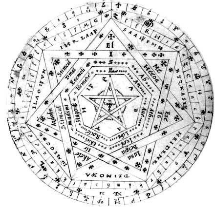 Common Symbols in the Occult