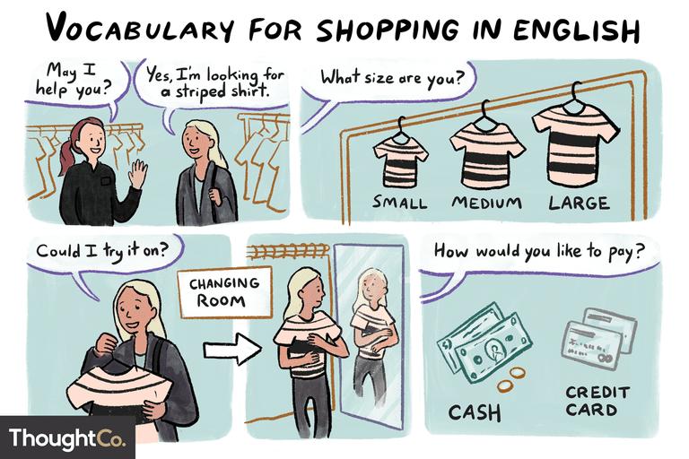 Shopping in English Vocabulary