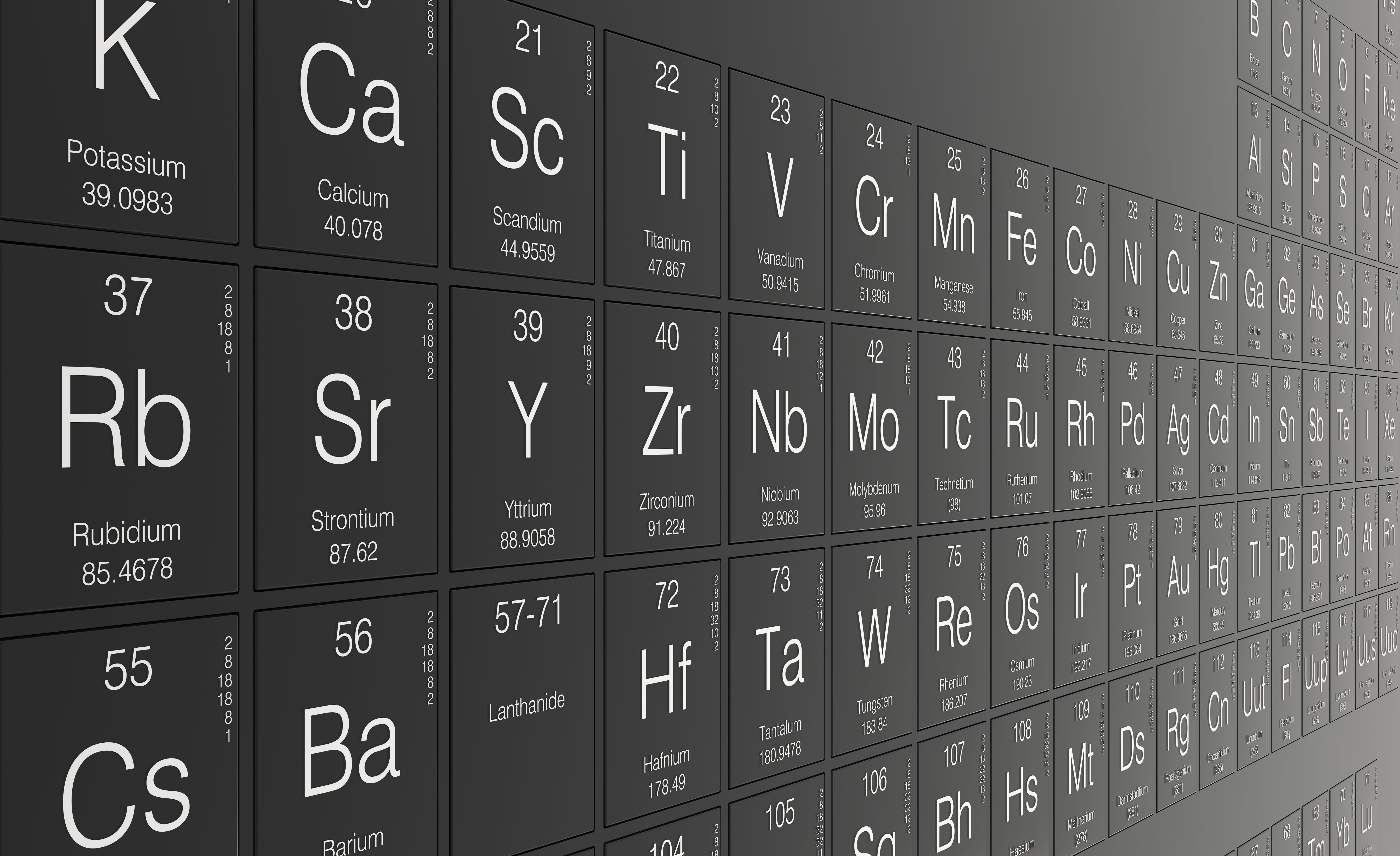 Why Is The Periodic Table Important