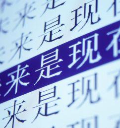 stroke order diagram chinese [ 3445 x 2584 Pixel ]