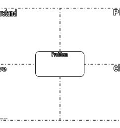 graphic model organizer frayer diagram [ 6600 x 5100 Pixel ]