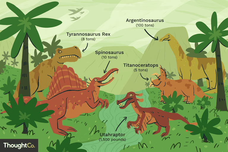 the 20 biggest dinosaurs