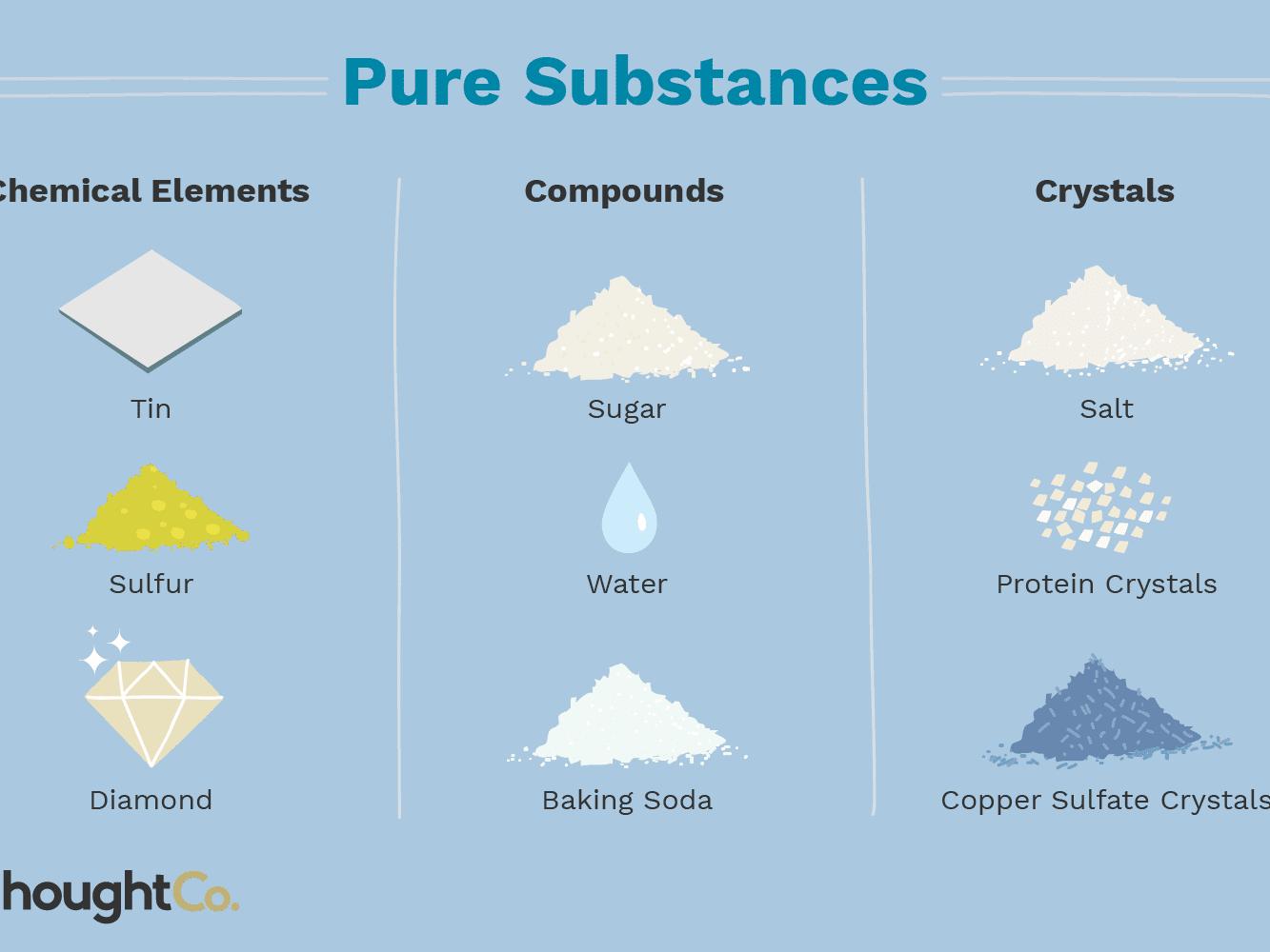 Pure Substance Vs Mixture Worksheet