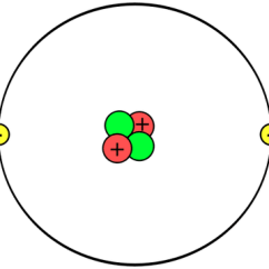 Simple Atom Diagram Wiring Key Switch Basic Model Of The Atomic Theory Atoms Are Building Blocks Matter