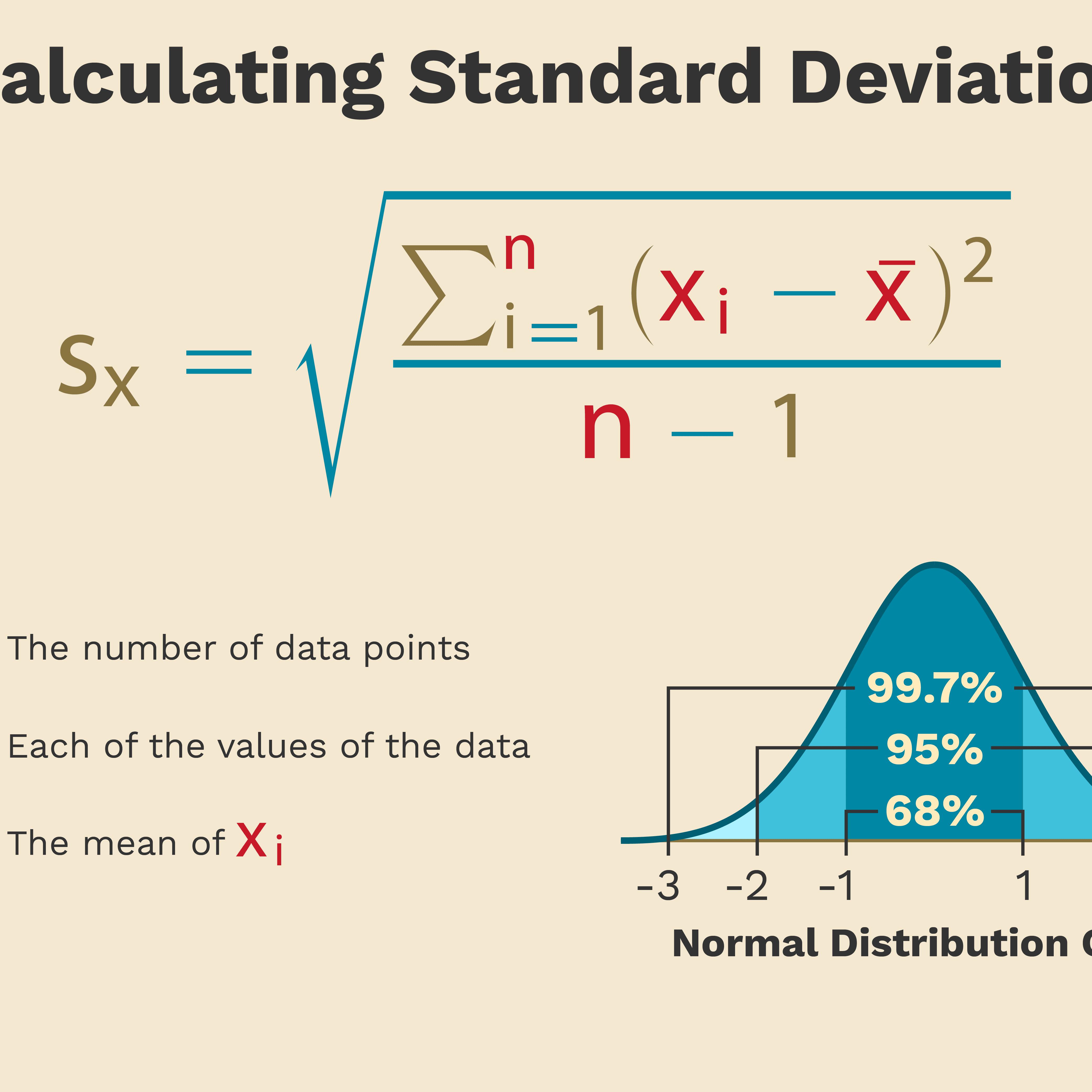 Coefficient Of Variation Variance And Standard Deviation