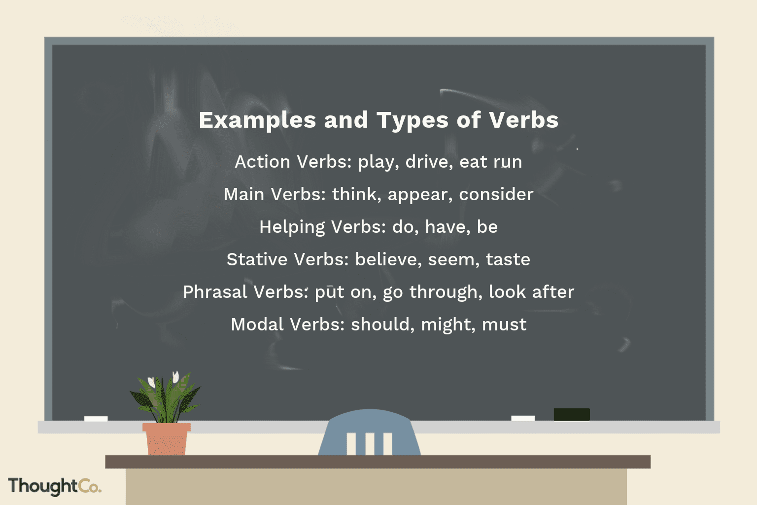 Esl Tips And Quiz Modal Verbs Of Probability