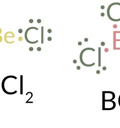 dot diagram of oxygen [ 1500 x 844 Pixel ]