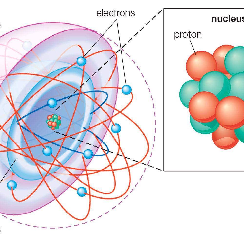 medium resolution of atom diagram of water