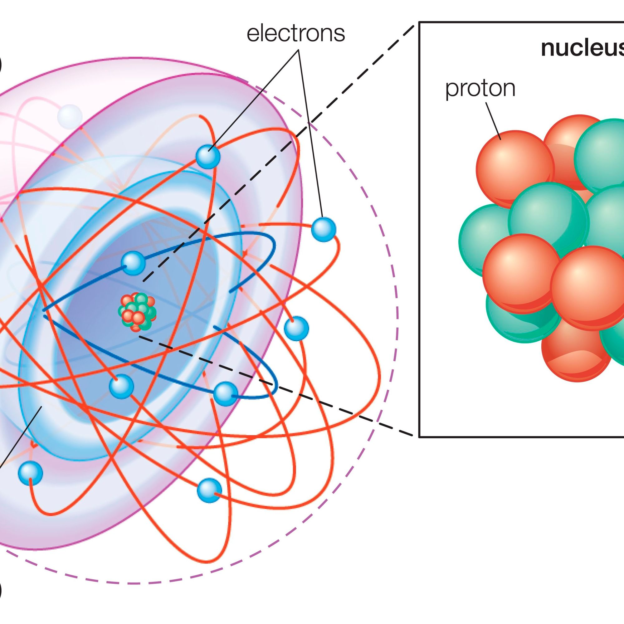 hight resolution of atom diagram of water