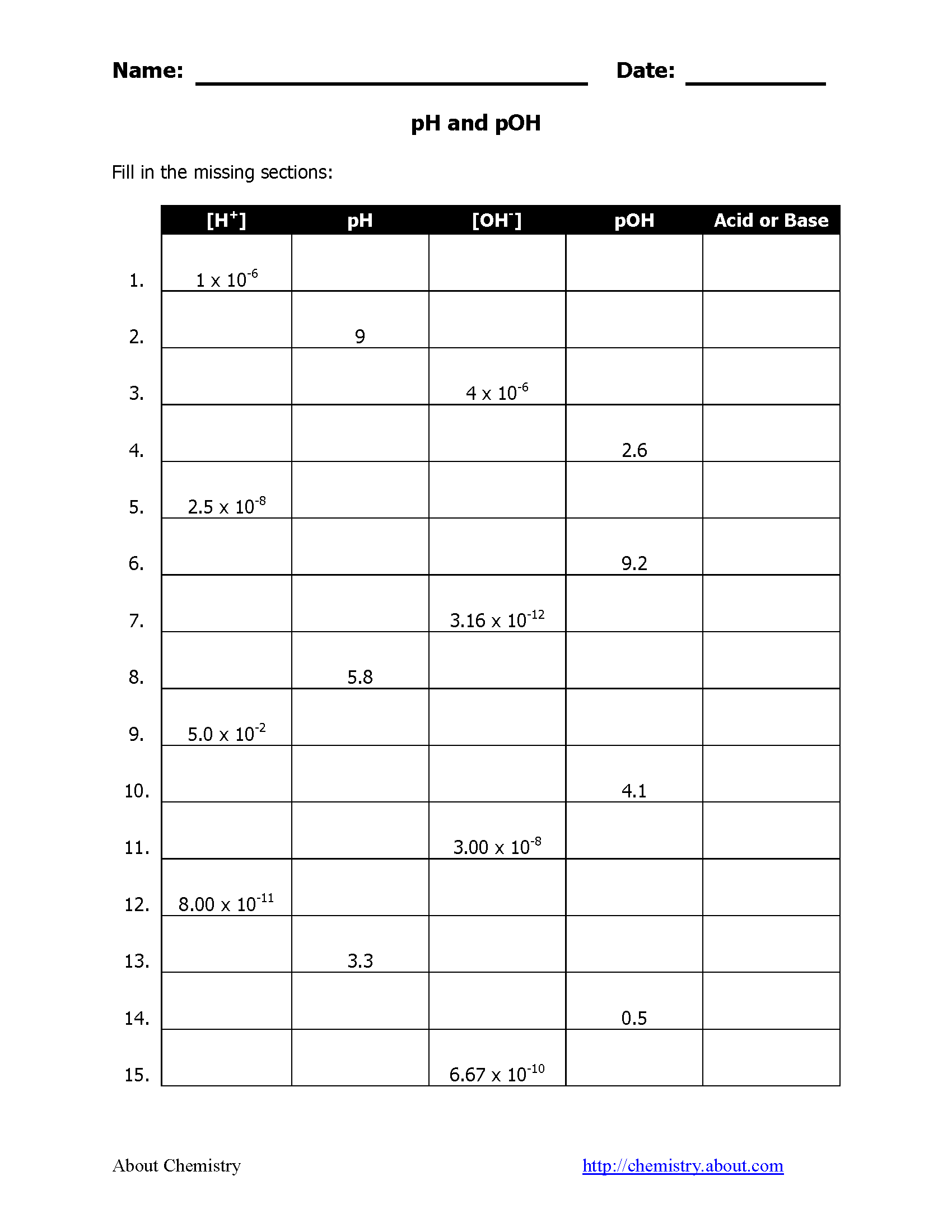 Ph And Poh Practice Worksheet
