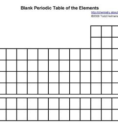 fill in the boxes of this blank periodic table  [ 2015 x 1261 Pixel ]