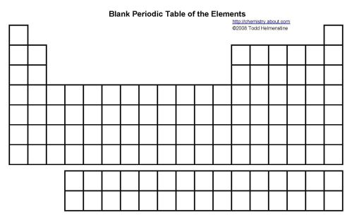 small resolution of fill in the boxes of this blank periodic table