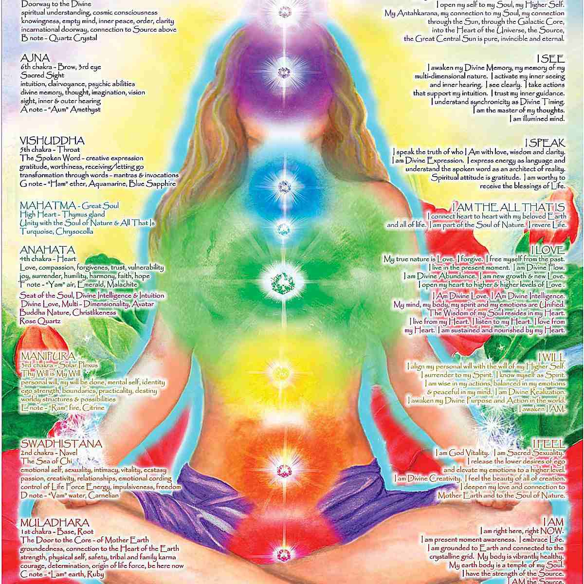 hight resolution of affirmative chakra girl poster
