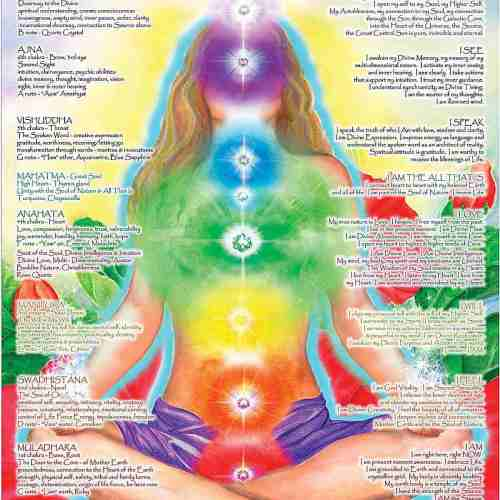 small resolution of affirmative chakra girl poster