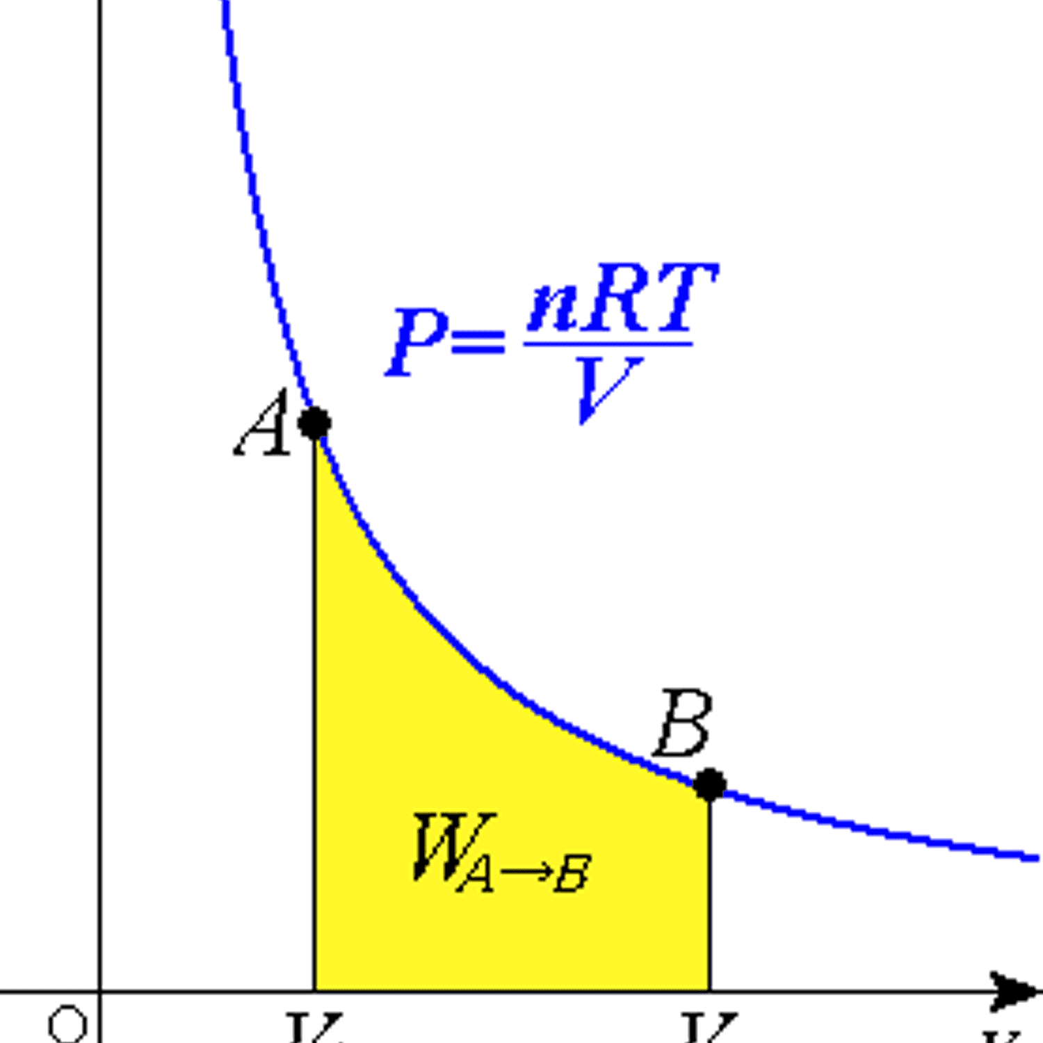 hight resolution of isothermal diagram