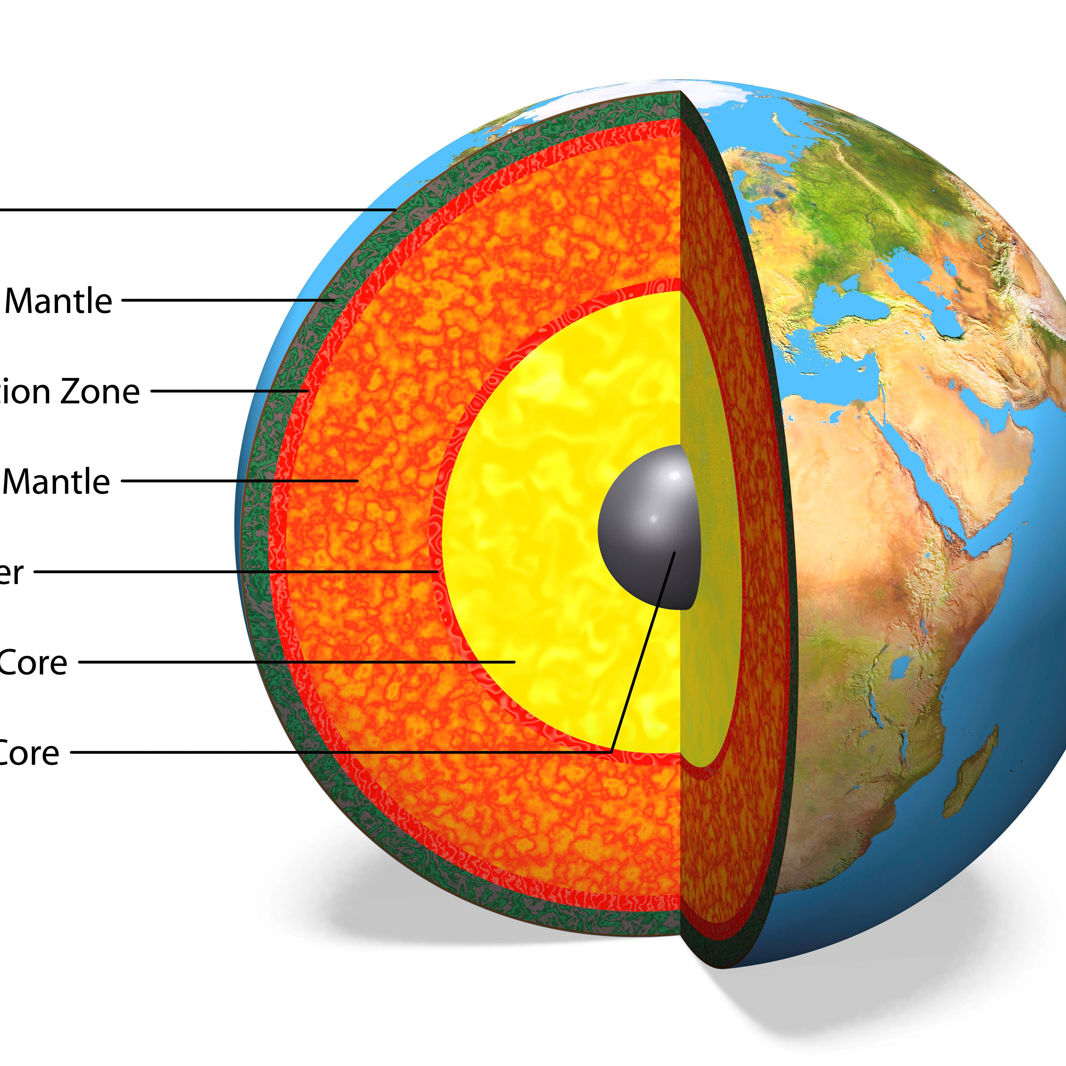33 Diagram Of Earths Layers