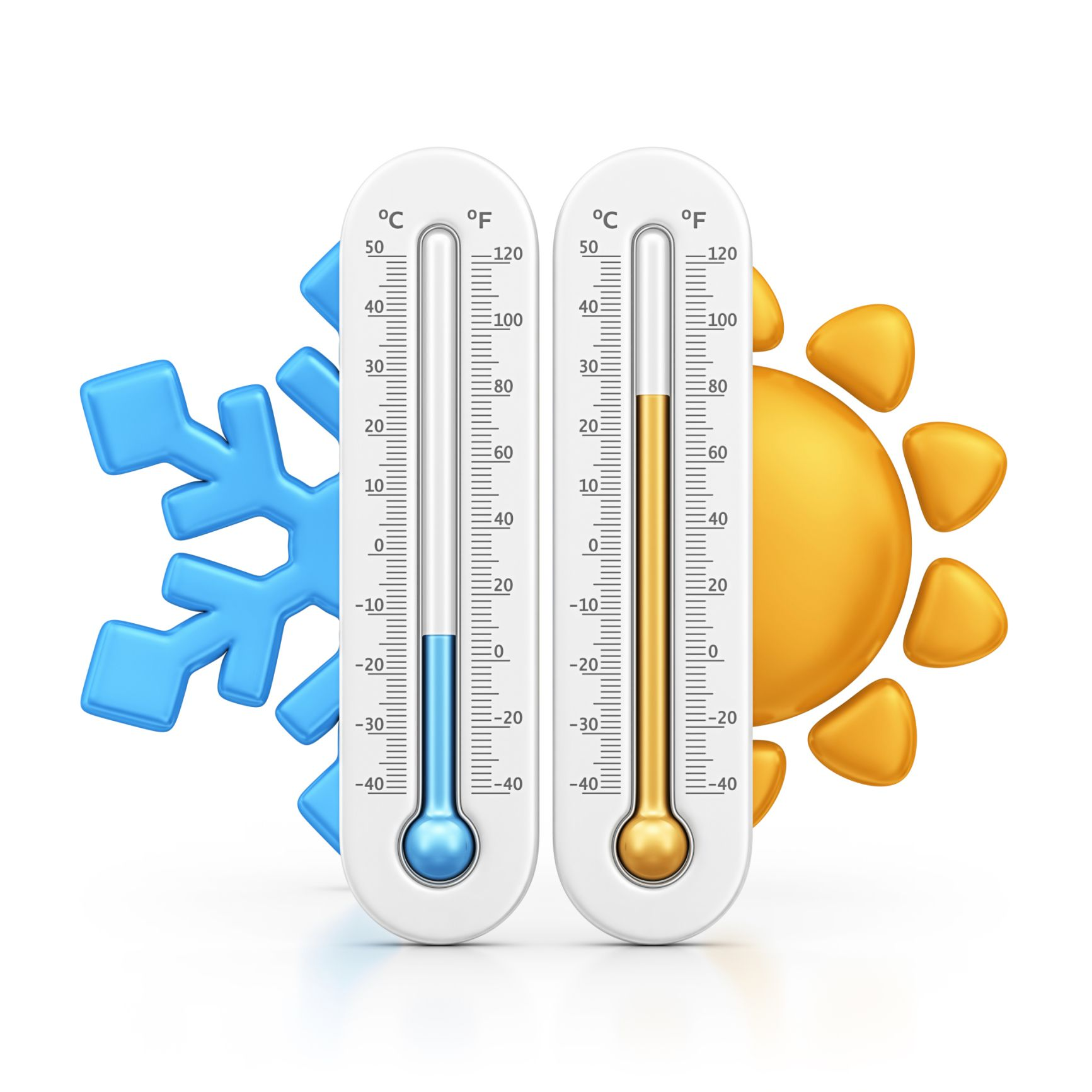 Why Do Heat Index And Wind Chill Temperatures Exist