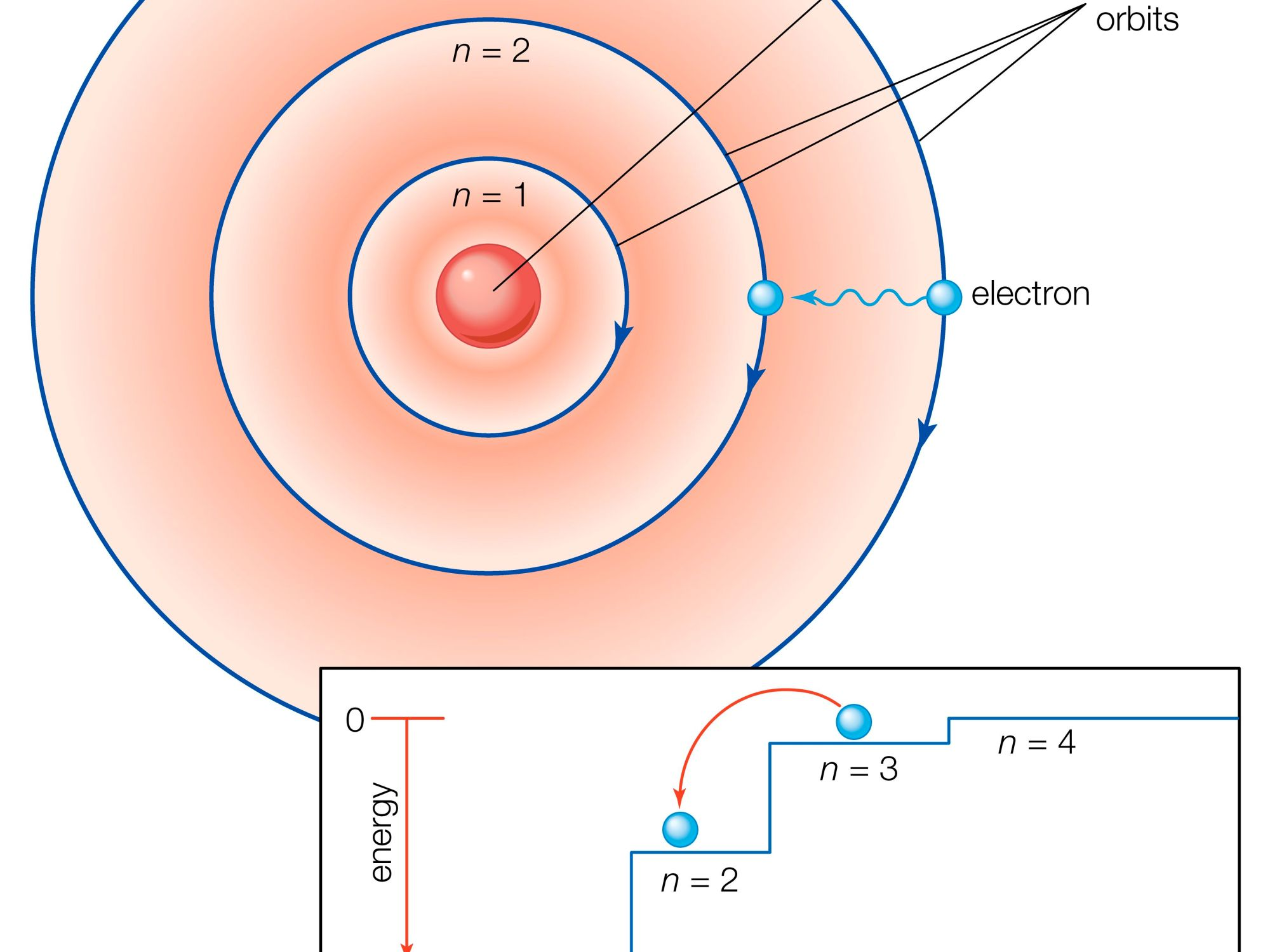 hight resolution of bohr rutherford diagram lithium