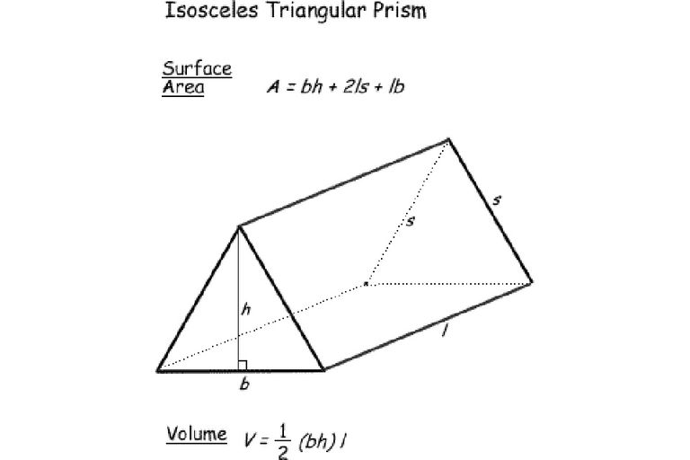 Math Formulas for Basic Shapes and 3D Figures